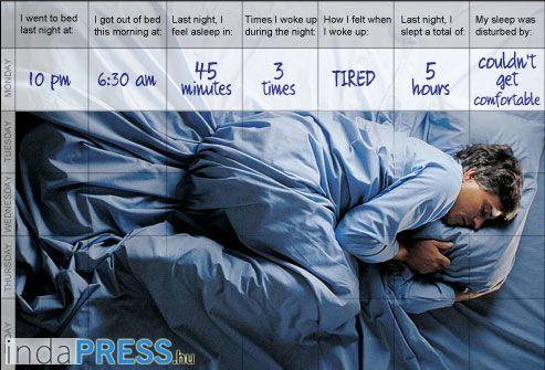 Az alvászavar, teendők